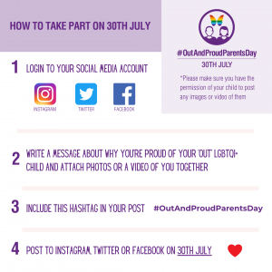 How to take part in #OutAndProudParentsDay